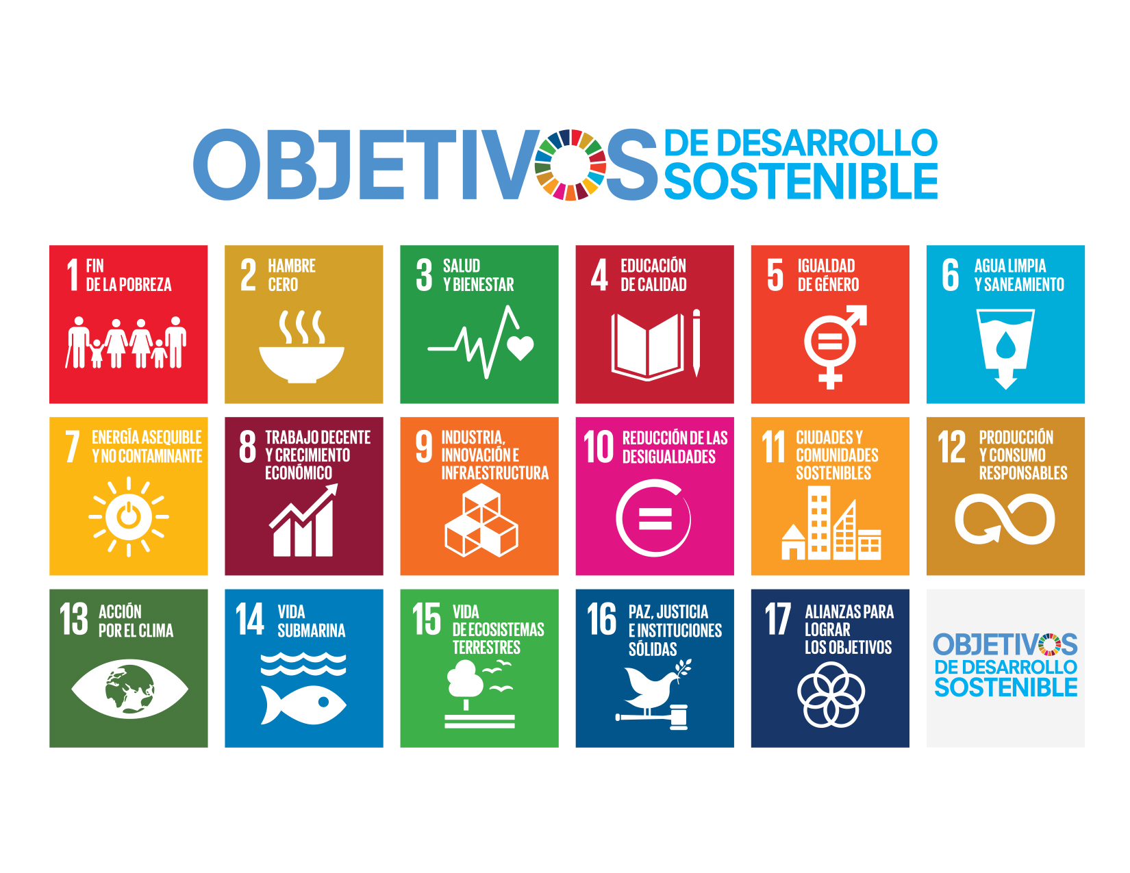 S_2016_SDG_Poster_all_sizes_without_UN_emblem